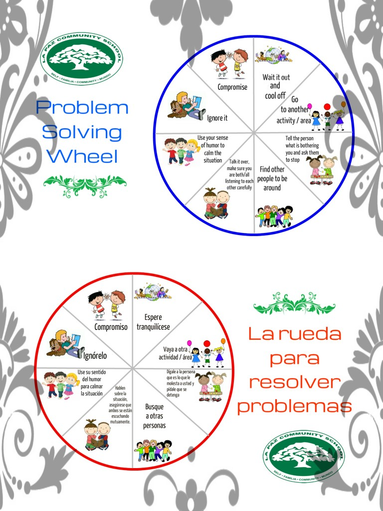 La Paz Problem Solving Wheel